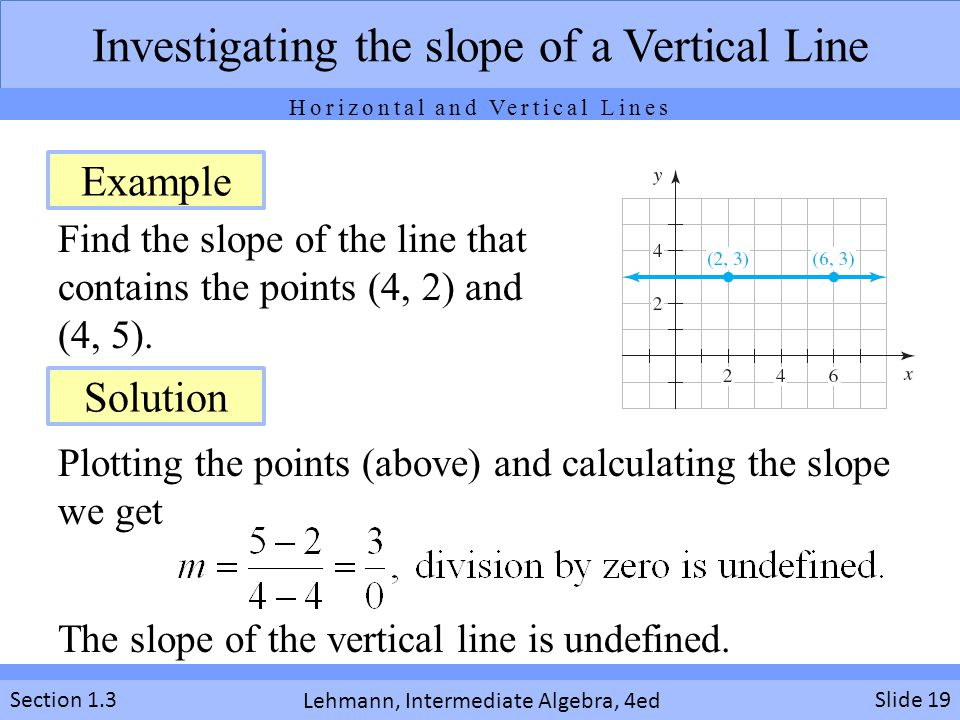 Find the slope of the line that contains the points (4, 2) and (4, 5).