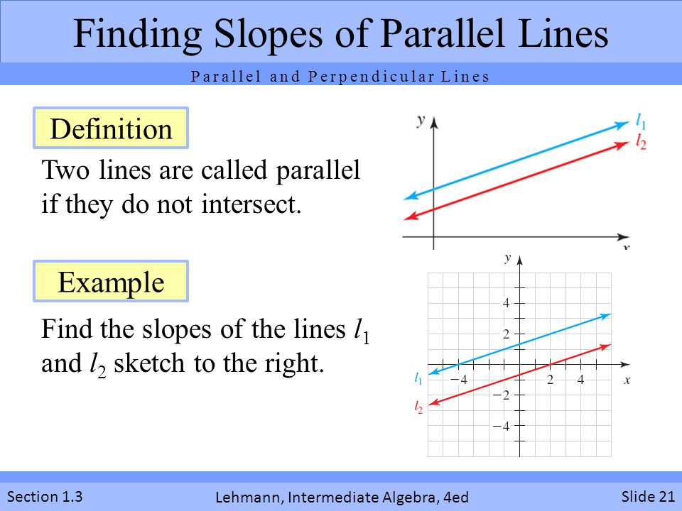 Two lines are called parallel if they do not intersect.