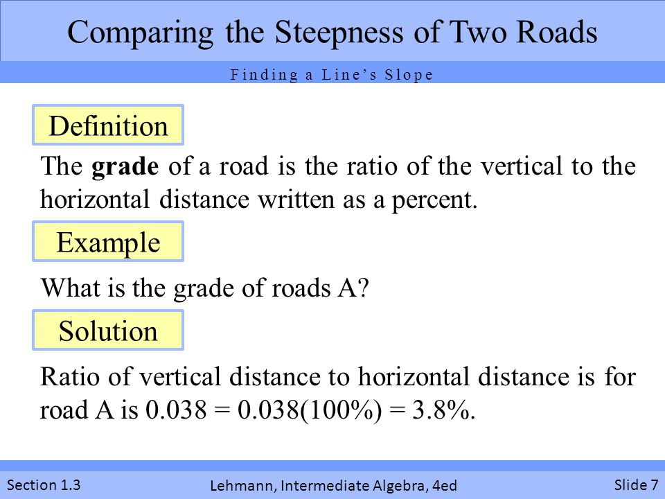 Comparing the Steepness of Two Roads