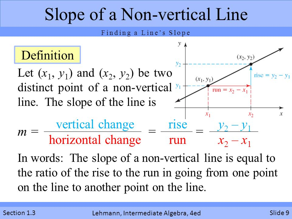 Slope of a Non-vertical Line