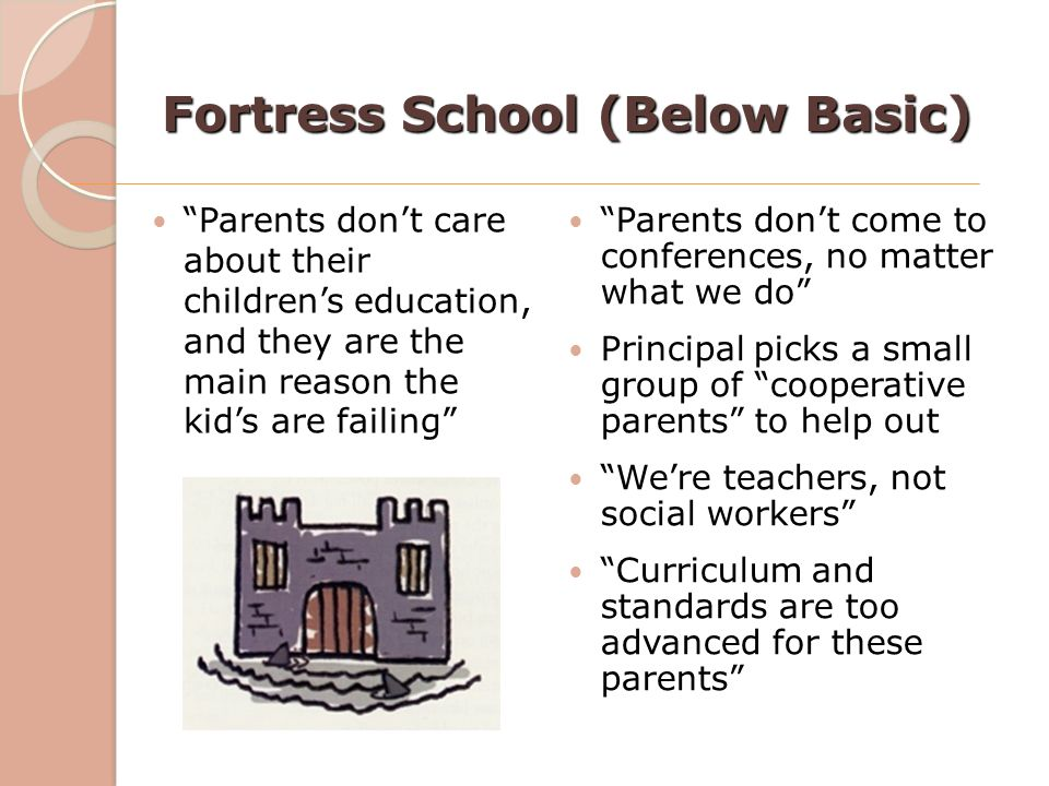 Fortress School (Below Basic)