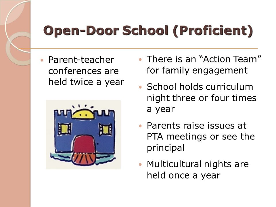 Open-Door School (Proficient)
