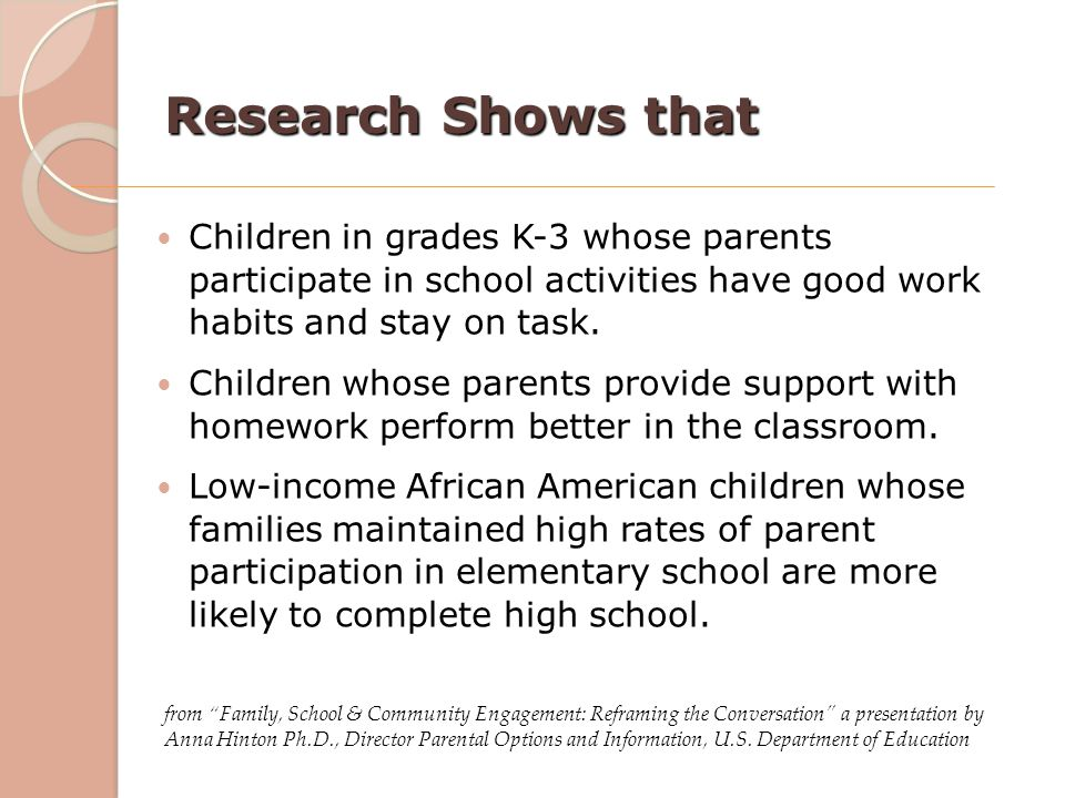 Research Shows that Children in grades K-3 whose parents participate in school activities have good work habits and stay on task.