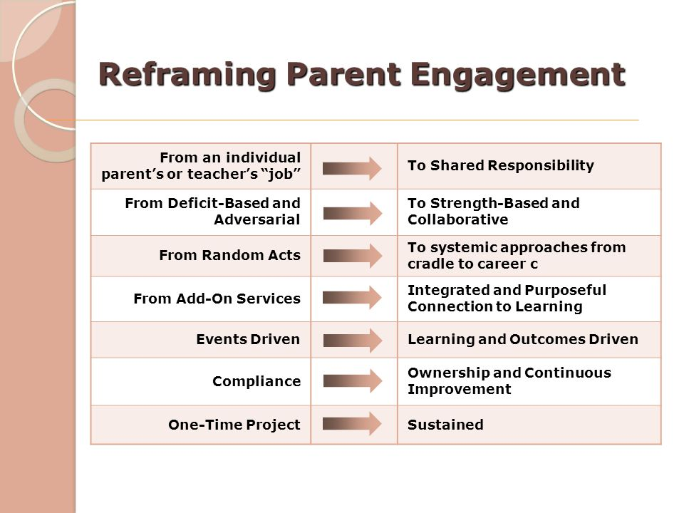 Reframing Parent Engagement