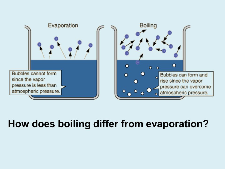 How does boiling differ from evaporation