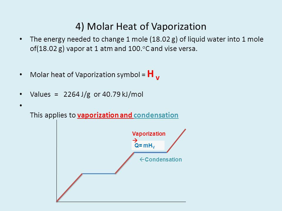 4) Molar Heat of Vaporization