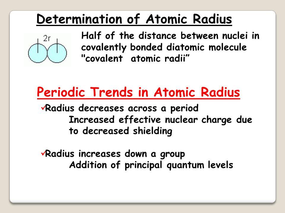 Determination of Atomic Radius Periodic Trends in Atomic Radius