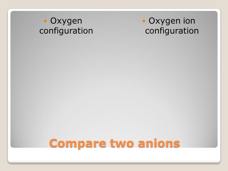 Oxygen ion configuration