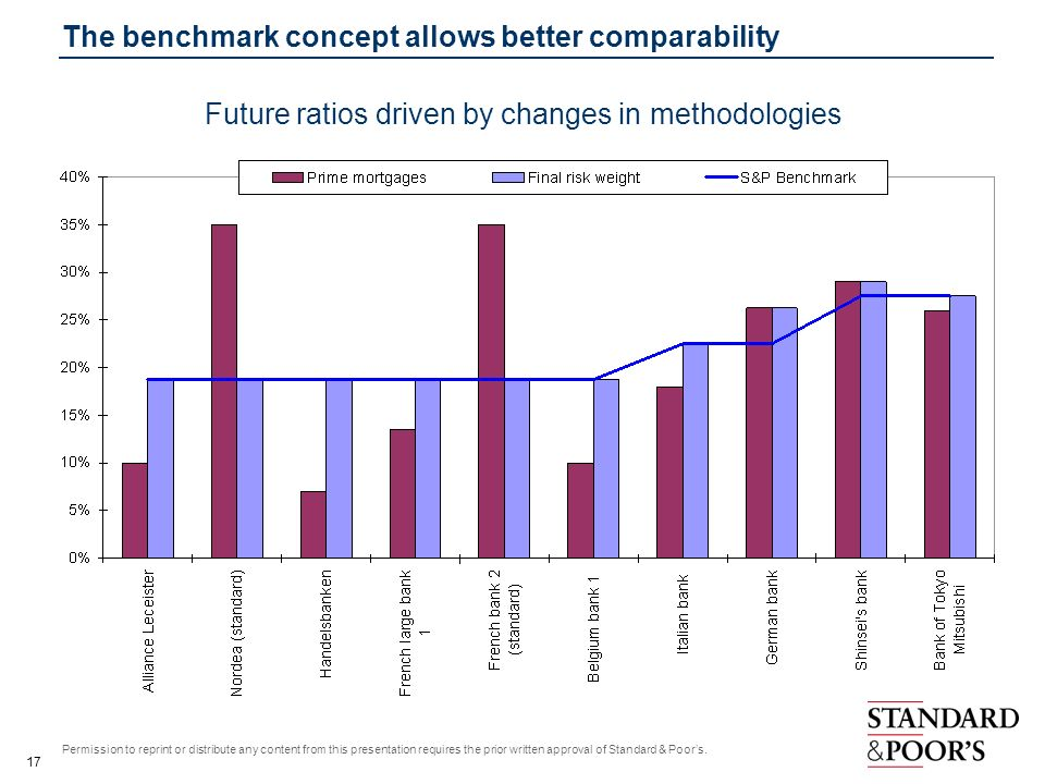 The benchmark concept allows better comparability