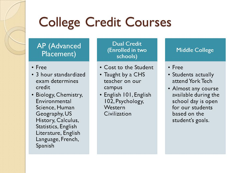 College Credit Courses