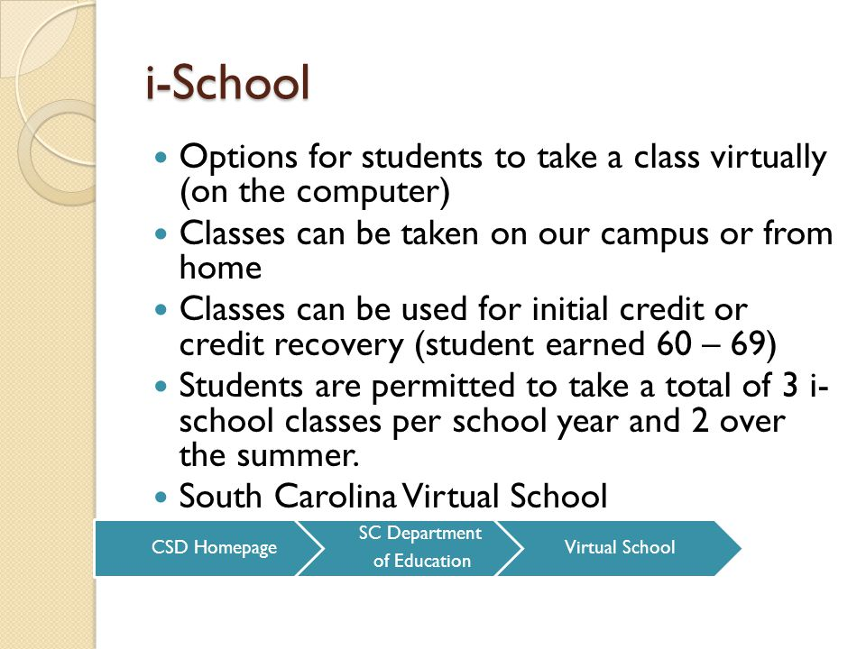 i-School Options for students to take a class virtually (on the computer) Classes can be taken on our campus or from home.