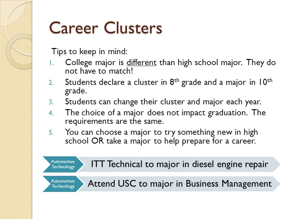 Career Clusters Tips to keep in mind: