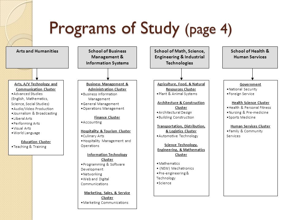 Programs of Study (page 4)