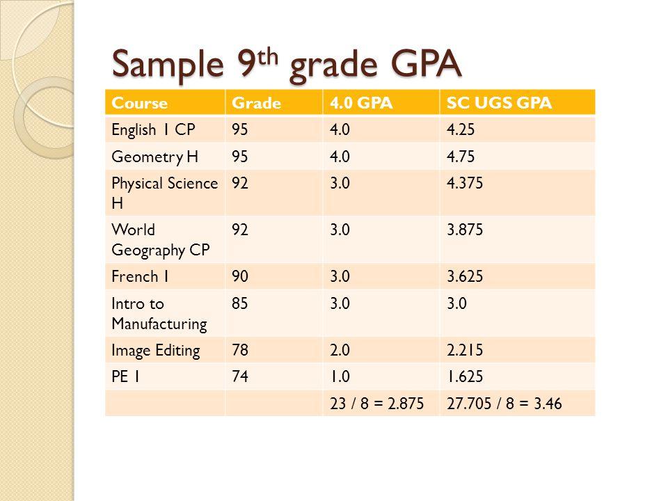 Sample 9th grade GPA Course Grade 4.0 GPA SC UGS GPA English 1 CP 95