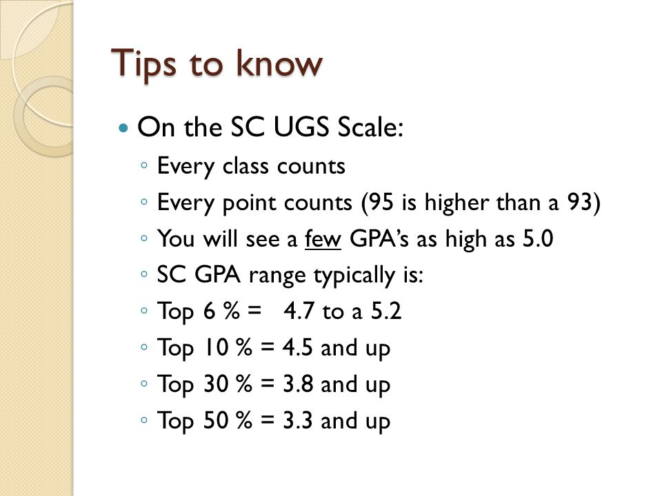 Tips to know On the SC UGS Scale: Every class counts