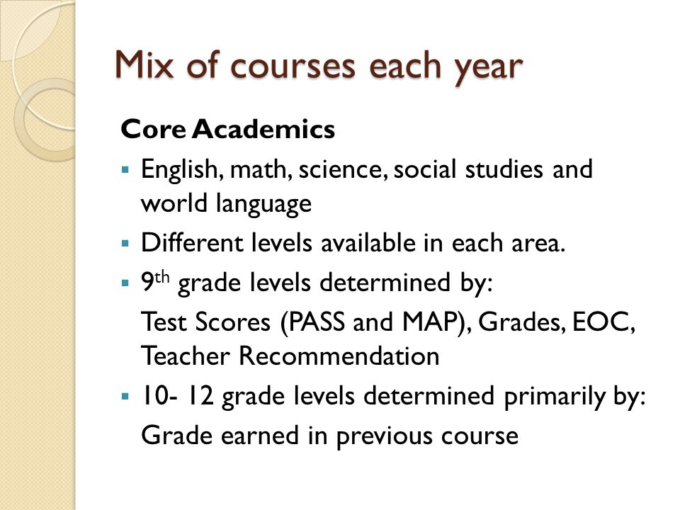 Mix of courses each year