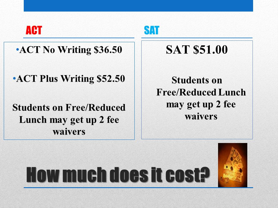 How much does it cost SAT $51.00 ACT SAT ACT No Writing $36.50