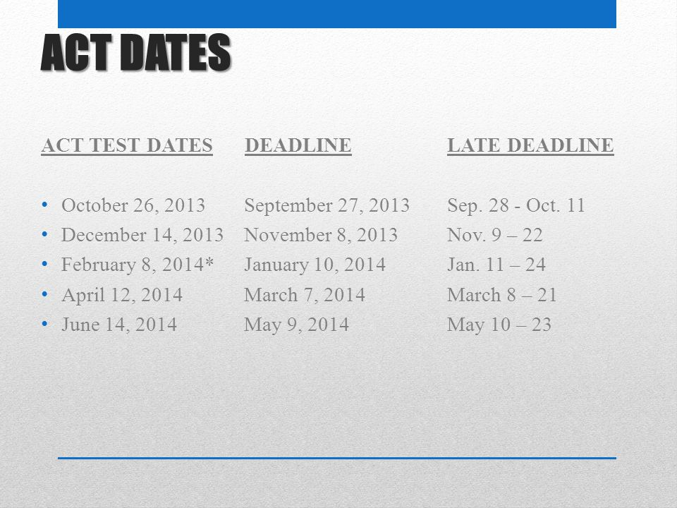 ACT DATES ACT TEST DATES DEADLINE LATE DEADLINE