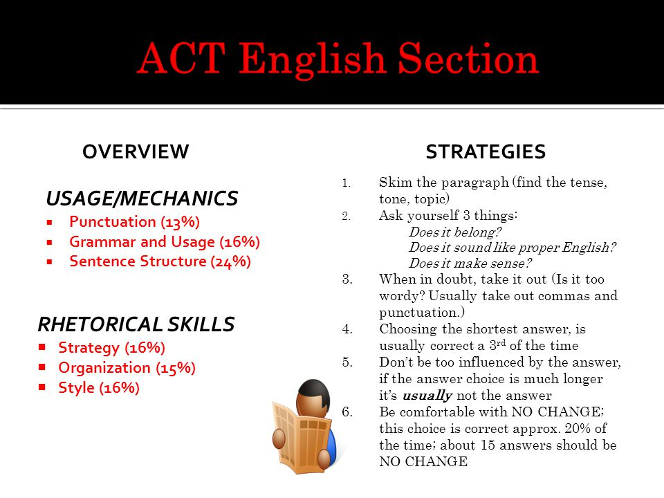 Act English Section 28 Images Quiz Worksheet Act