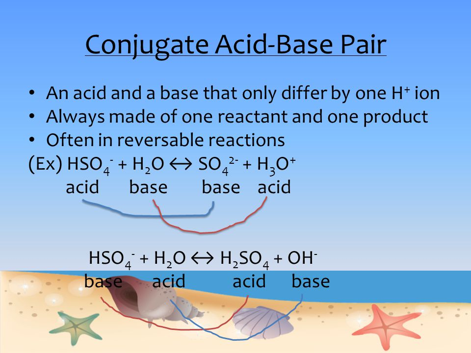 Conjugate Acid-Base Pair