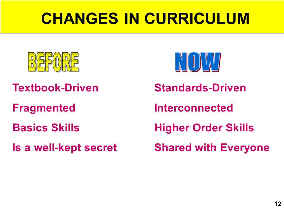 CHANGES IN CURRICULUM BEFORE NOW Textbook-Driven Standards-Driven