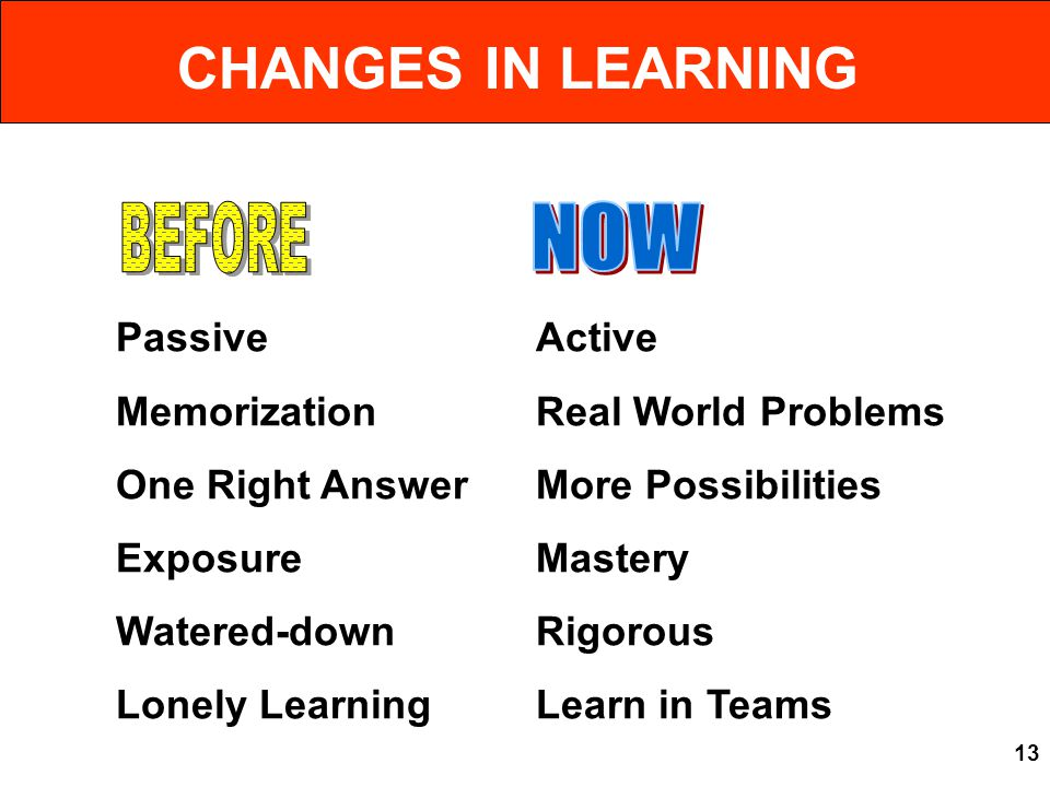 CHANGES IN LEARNING BEFORE NOW Passive Active