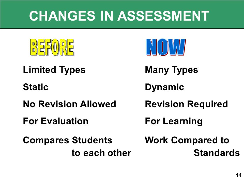 CHANGES IN ASSESSMENT BEFORE NOW Limited Types Many Types