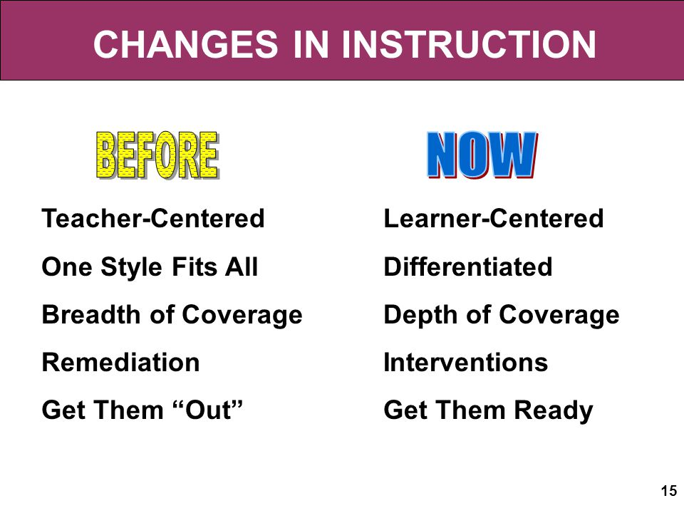 CHANGES IN INSTRUCTION