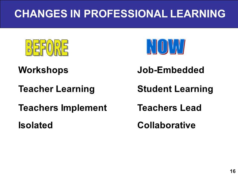 BEFORE NOW CHANGES IN PROFESSIONAL LEARNING Workshops Job-Embedded