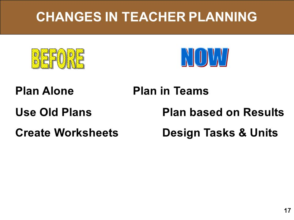 BEFORE NOW CHANGES IN TEACHER PLANNING Plan Alone Plan in Teams
