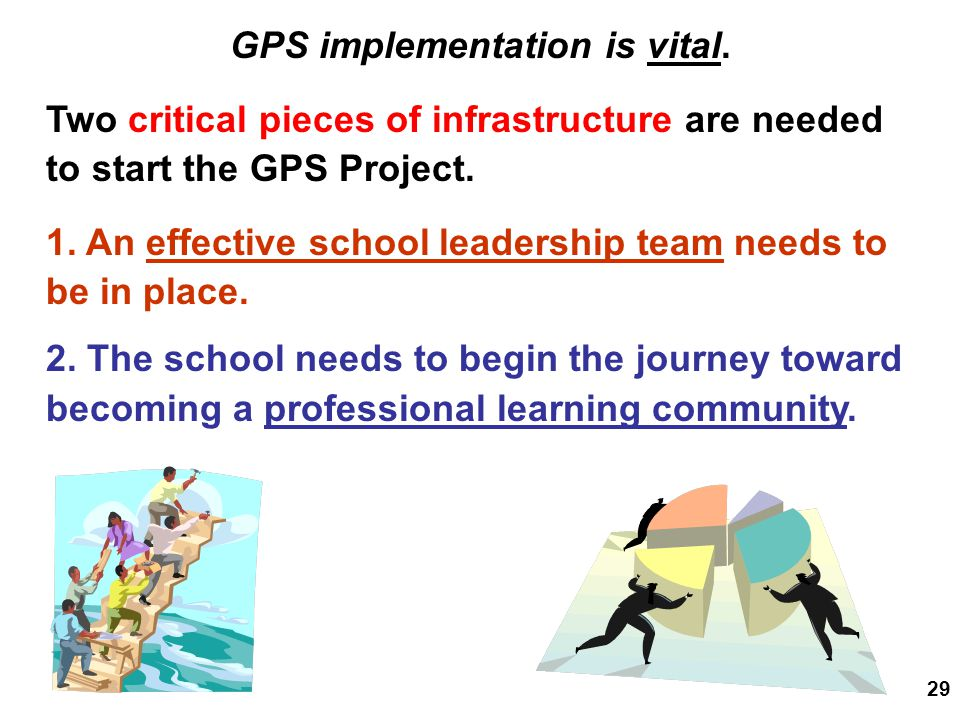 GPS implementation is vital.