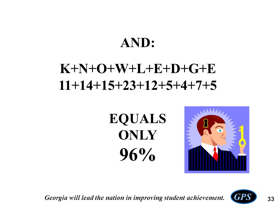 96% AND: K+N+O+W+L+E+D+G+E 11+14+15+23+12+5+4+7+5 EQUALS ONLY GPS