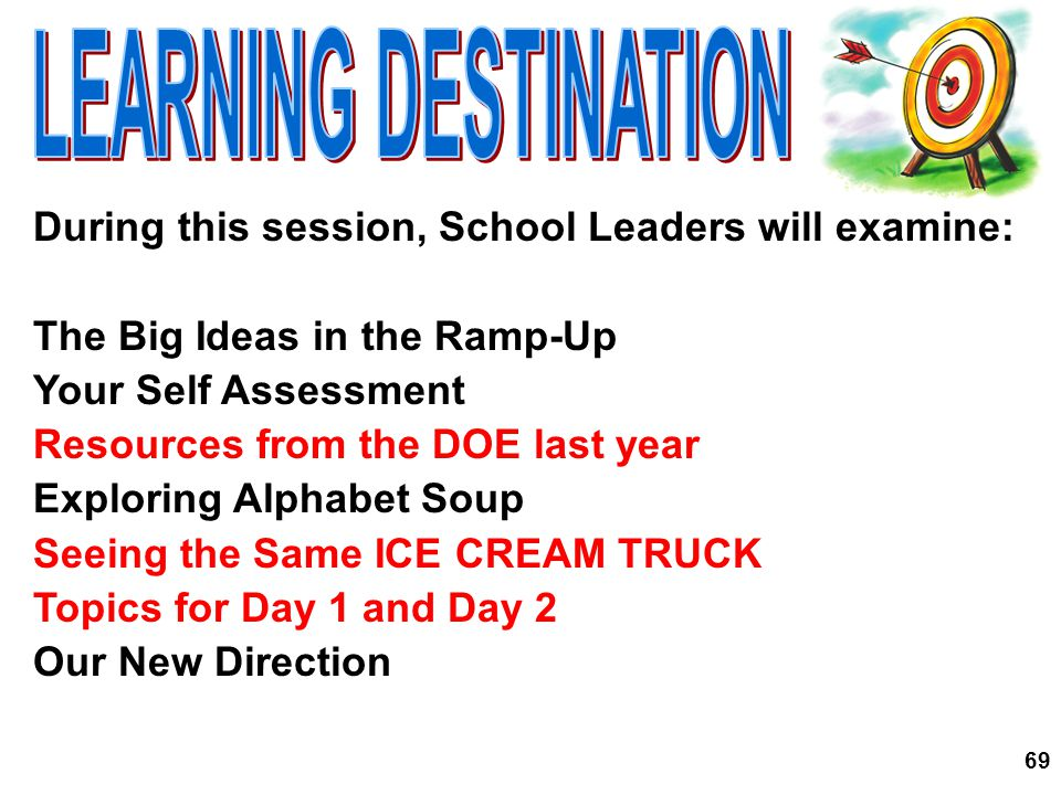 LEARNING DESTINATION During this session, School Leaders will examine: