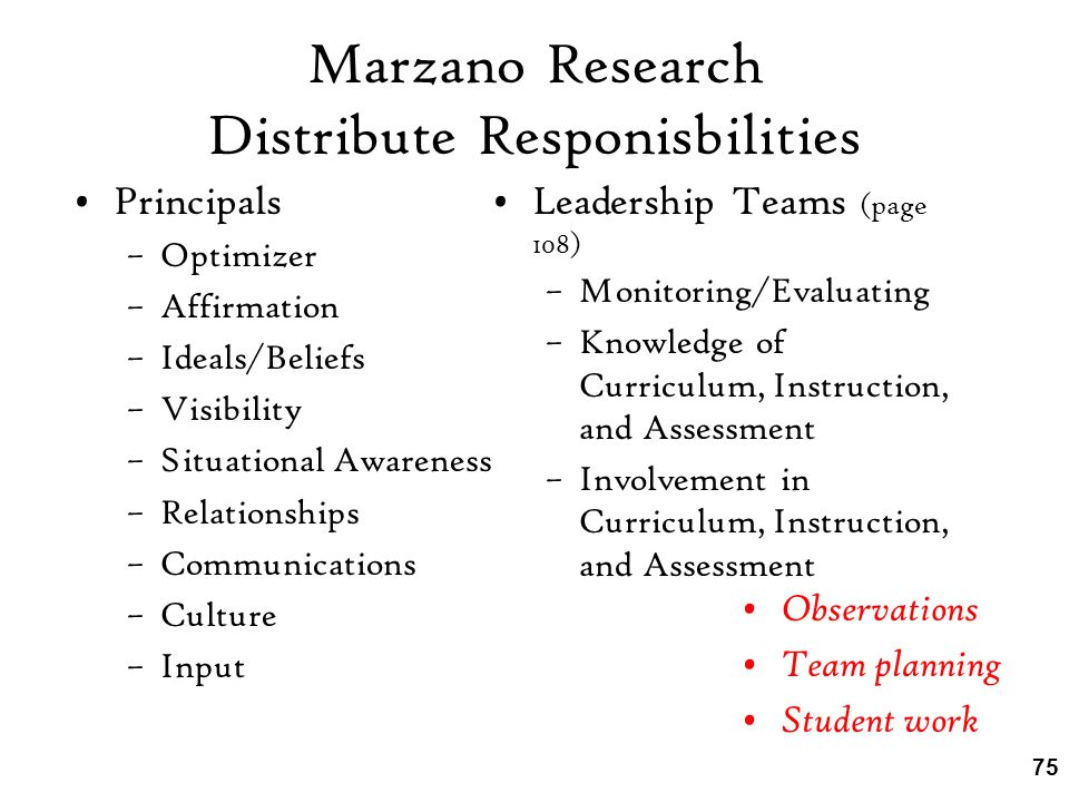 Marzano Research Distribute Responisbilities