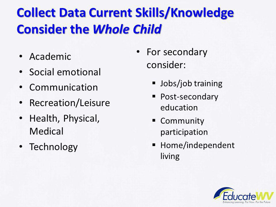 Collect Data Current Skills/Knowledge Consider the Whole Child