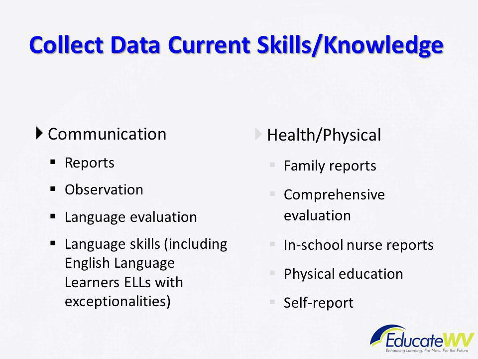 Collect Data Current Skills/Knowledge