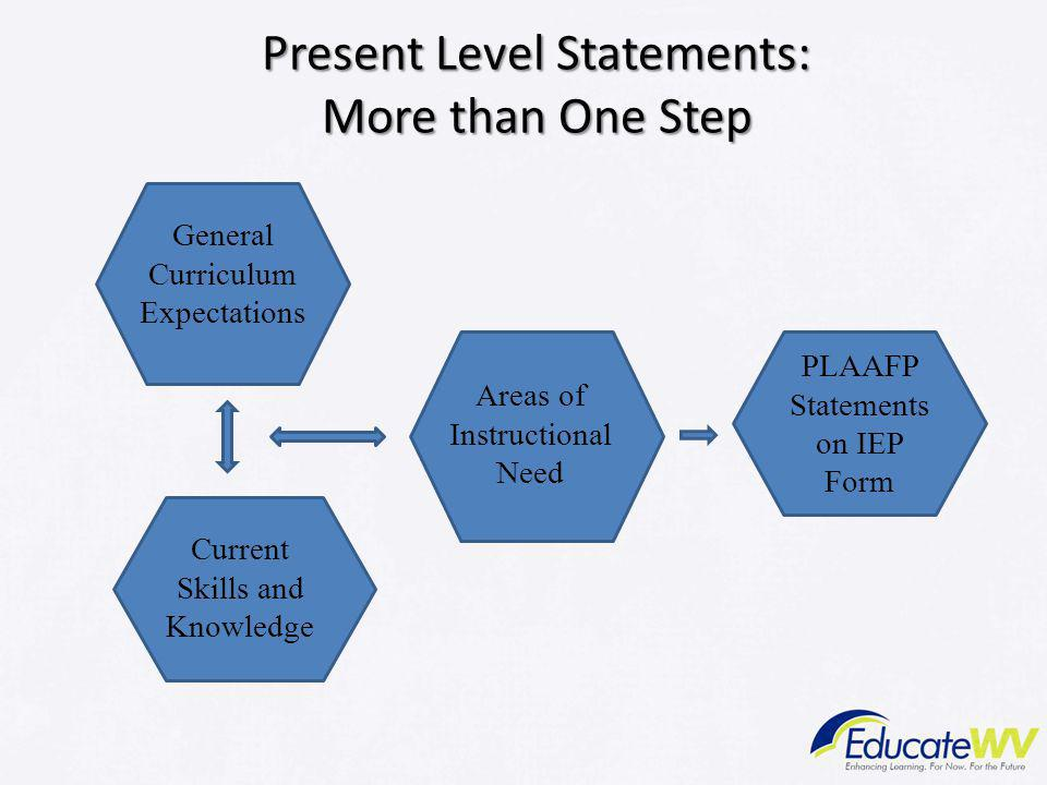Present Level Statements: More than One Step