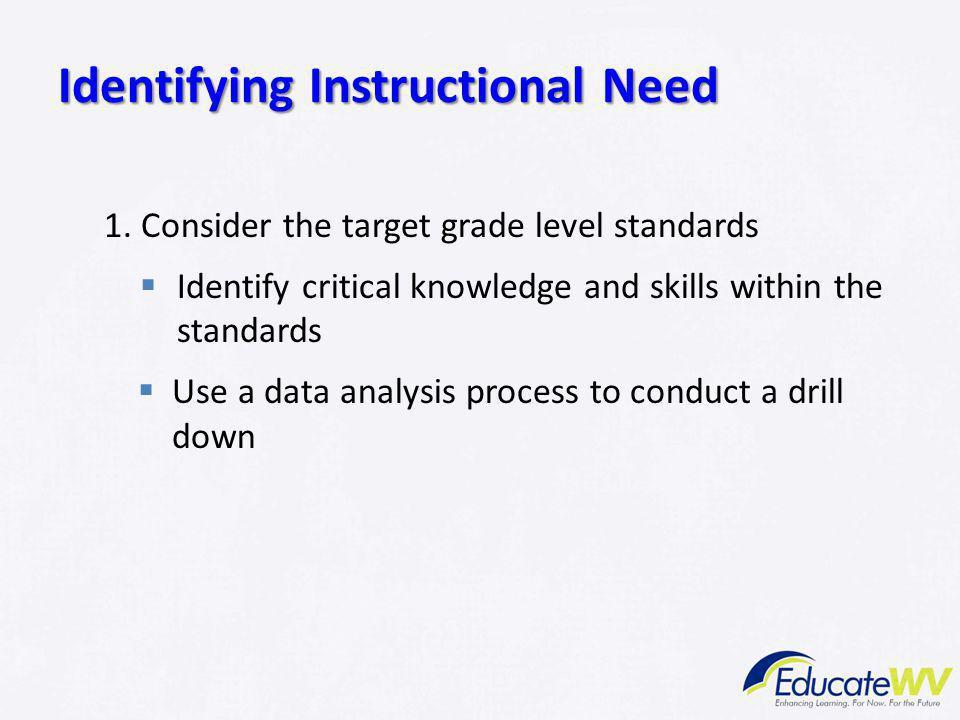 Identifying Instructional Need