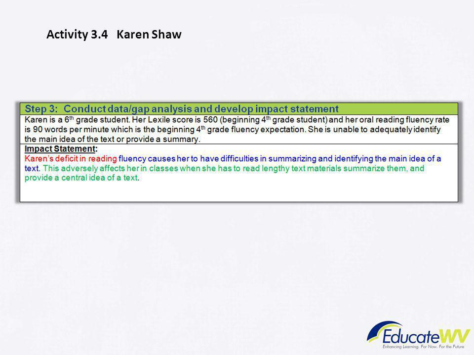 Activity 3.4 Karen Shaw Modules 1-4