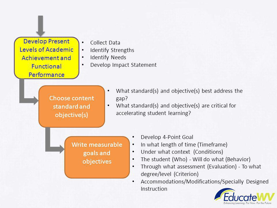 Choose content standard and objective(s)
