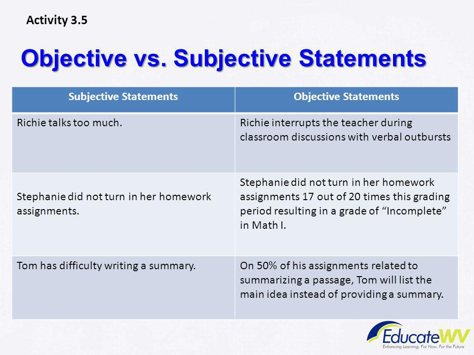 Objective vs. Subjective Statements