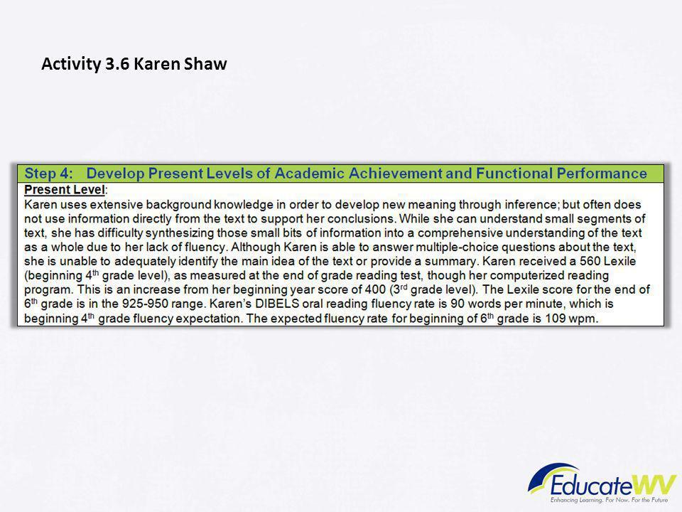Activity 3.6 Karen Shaw Modules 1-4