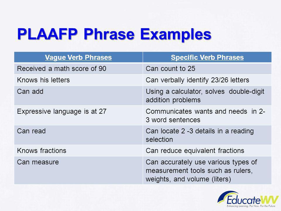 PLAAFP Phrase Examples