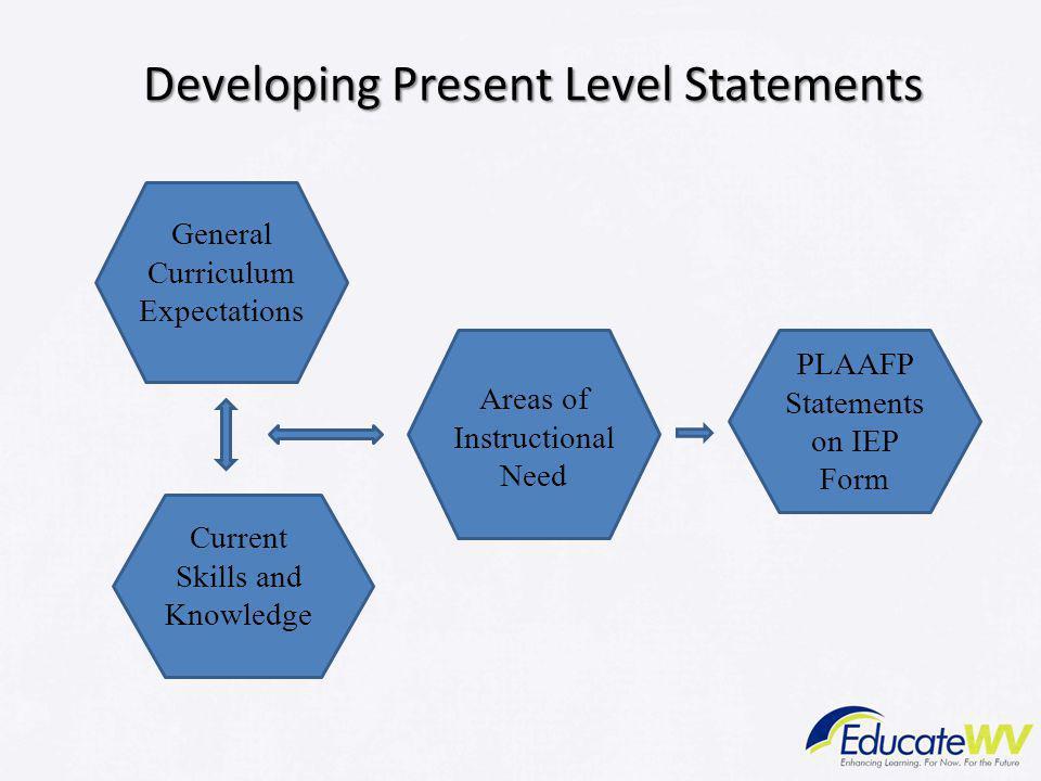 Developing Present Level Statements