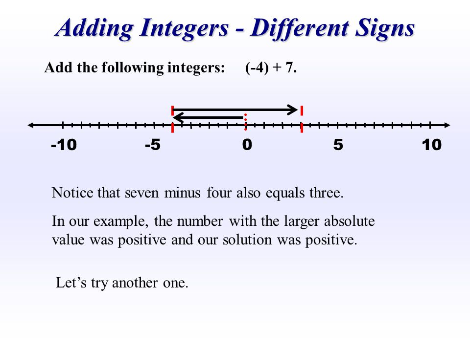 Adding Integers - Different Signs