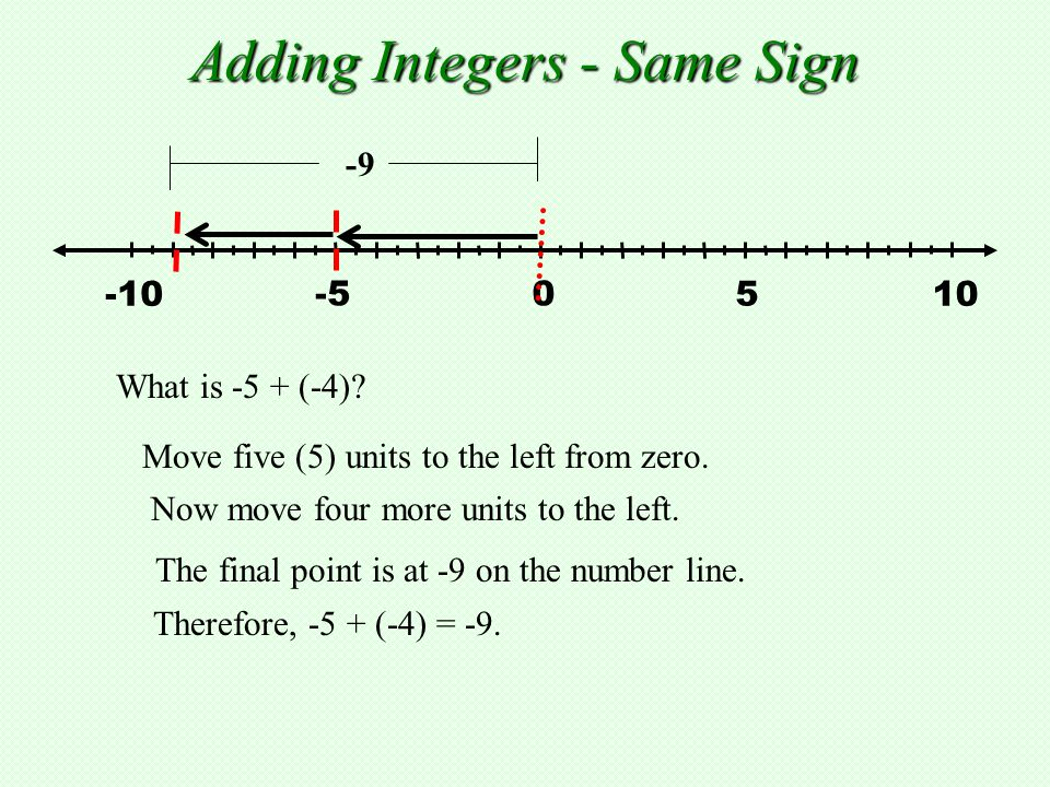 Adding Integers - Same Sign