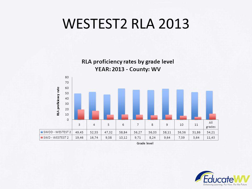 WESTEST2 RLA 2013 Modules 1-4