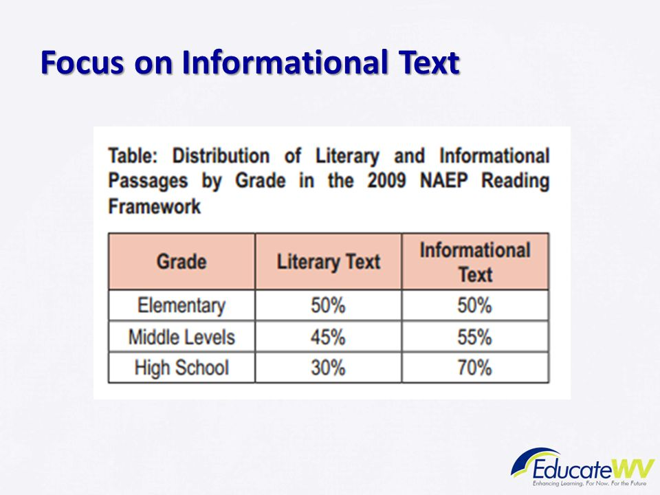 Focus on Informational Text