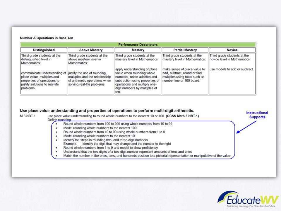 Page vi Modules 1-4