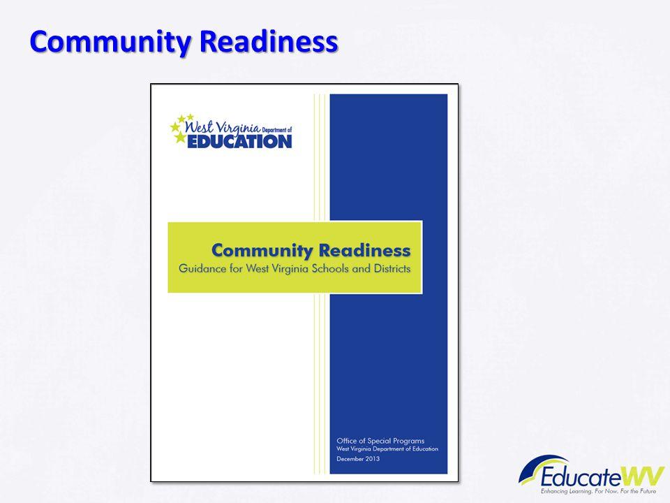 Community Readiness Modules 1-4